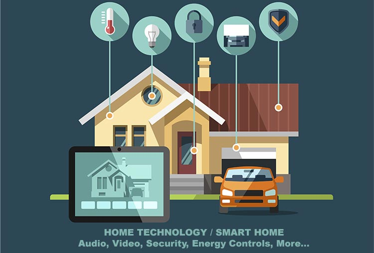 Home Automation, Home Technology, Smart Home